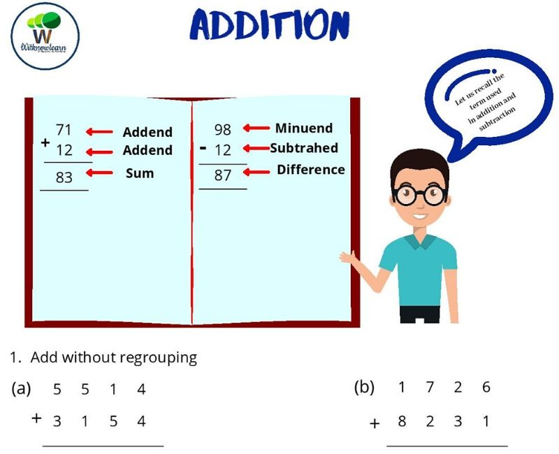 Addition Worksheets For Grade 2 Witknowlearn